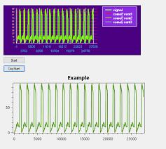 A Way To Save System Windows Forms Datavisualization