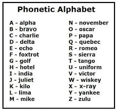 Military use the same phonetic alphabet, and it is widely accepted and used in international radio communications on the sea, air, or land. You Have To Memorise The Phonetic Alphabet And Translate Everyone Else S Random Versions Of It Phonetic Alphabet Military Alphabet Alphabet Charts