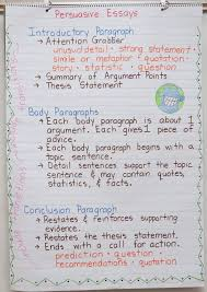 best persuasive essay topics ideas opinion great examples of language arts anchor charts i e the motherload
