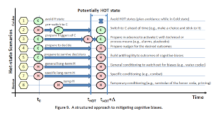 Beco Behavioral Economics Of Cyberspace Operations Page 4