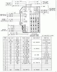 dodge dart 2013 fuse diagram basic guide wiring diagram \u2022 2013 Dodge Dart Interior Fuse for Dash Instrument car 2013 dodge dart fuse diagram key need fuse diagram no owners rh alexdapiata com 2013