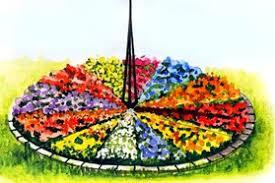 Реферат Время цветов клумба цветочные часы Цветочно солнечные часы