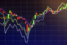 Stock Investment Chart Stock Market Graph Chart Investment Trading Stock Exchange
