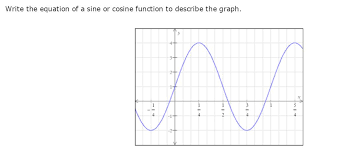 question write the equation of a sine or cosine function to describe the graph