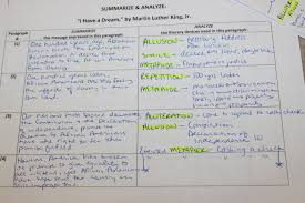 the value of literature in gp analyzing literary devices the summarize analyze chart