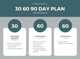First 90 Days Plan Template Day Best For New Manager Job Example