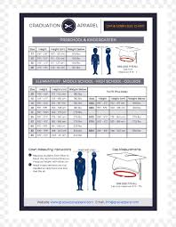Cap And Gown Measurement Chart Academic Dress Graduation Ceremony Clothing Sizes Gown Png