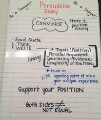 excellent ideas for creating things to write persuasive essays on easy things to write a persuasive essay about mp racing