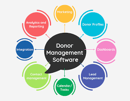 Top 12 Donor Management Software Compare Reviews Features