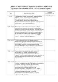 Отчет по практике в районных судах заключение Деятельность районного суда Отчет по практике Читать текст
