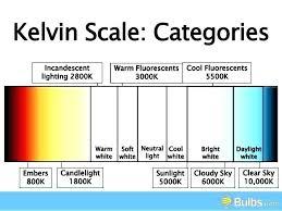 Light Temperature Kelvin Losangelestowing Co