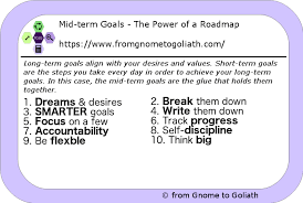 What Are Your Short Term Goals Mid Term Goals The Power Of A Roadmap Thrive Global