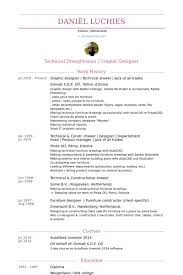 Skilled Trades Resume Examples Free Resume Templates Skilled Trades Skilled Trades Resume Examples