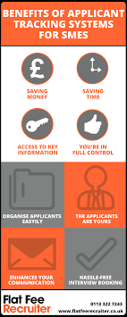 flat fee recruiter infographic benefits of applicant tracking for more info on how applicant tracking systems benefit small and medium businesses check out our top 10 benefits of the ats here