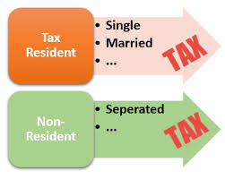 Aliens Of Filing In Taxes Status Foreigner Us - Classification As