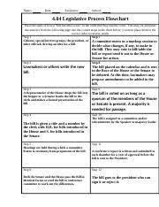 04 04_task1 1 Docx Name Date Facilitator School 4 04