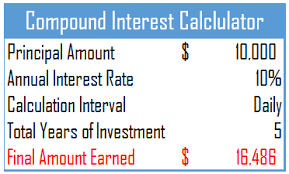 daily interest calculator excel calculate compound interest in excel yearly quarterly