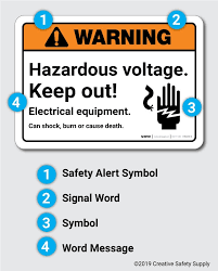 Ansi Z535 Color Chart What Does It Mean To Have Osha Ansi Compliant Signs