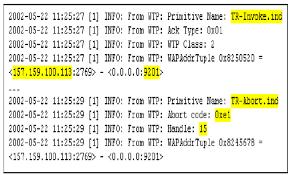 Wsp Po In Kannel Wap Gateway Download Scientific Diagram