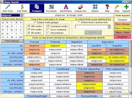10 best images of printable spanish verb conjugation spanish conjugation table estar spanish conjugation table pdf