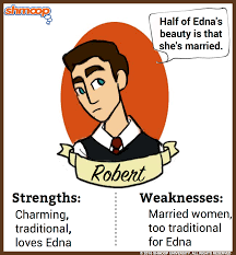 robert lebrun in the awakening click the character infographic to