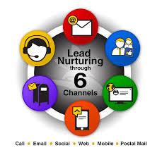 Lead Nurturing Lead Nurture Tool Lead Management System Callbox