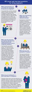 Questions To Not Ask In An Interview Hrs Must Ask Interview Questions For Hiring Engineers Infographic