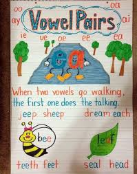 All worksheets only my followed users only my favourite worksheets only my own worksheets. 20 Fun Phonics Activities And Games For Early Readers We Are Teachers
