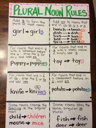 Plural Nouns Anchor Chart Noun Anchor Charts Grammar