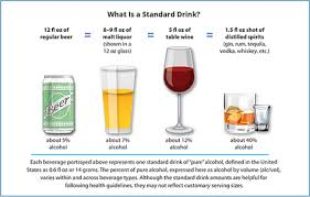 Types Of Drinking Glasses Chart Drinking While Nursing 7 Things To Know Expecting Science