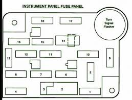 1993 ford f150 5 8l instrument panel fuse box diagram circuit 1993 ford f150 5 8l instrument panel fuse box diagram