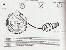 1979 Ford F150 Ignition Wiring Short Bed Pics Print