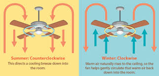 ceiling fan switch up or down fans in winter direction centralroots com