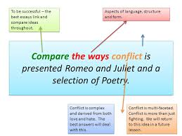 editing creative writing gcse questions