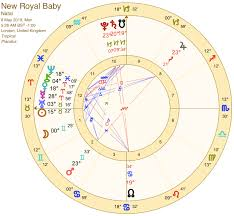 Taurus Rising Prince Harry Meghan Markles Baby