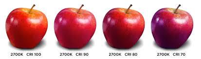 Cri Color Rendering Index