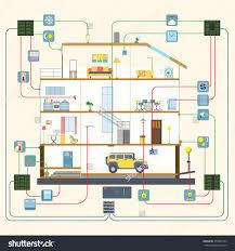 smart home design plans. Smart Home Design Plans Minimalist O