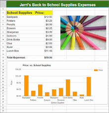 Google Sheets School Supplies Expense Spreadsheet And
