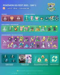 Pokémon GO Fest 2021 Day 1: Pocket ...