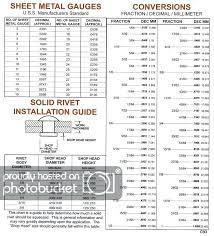 Aluminum Pan Sizes Chart Aluminum Sheet Sizes Theamericanews Co