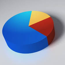Create A Dynamic Pie Chart Using Lightwave After Effects