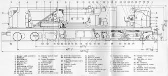diesel train engine diagram diesel train engine diagram diesel electric locomotives queensland