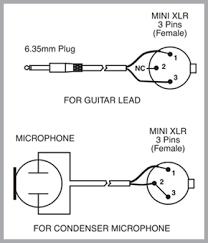 3 pin mini xlr wiring diagram wiring diagram 4 Pin Xlr Wiring Diagram 4 pin xlr wiring diagram 4 pin xlr balanced wiring diagram