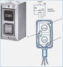 start stop push button station wiring diagram regarding start stop start stop switch wiring diagram start stop push button station wiring diagram regarding start stop switch wiring diagram iowasprayfoam on