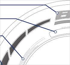 How To Read A Sidewall Bfgoodrich Truck Tires