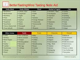 Wine Chart Pdf Food Wine Pairing Chart Download Wine