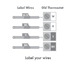 Honeywell Thermostat Cross Reference Chart Installation How Do I Wire My Thermostat Sensi Us