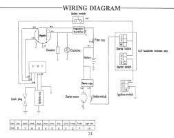 pantera 90cc atv wiring diagram wiring diagram libraries 90cc atv wiring schematic wiring diagrams u2022gy6 90cc wiring diagram wiring diagrams for dummies u2022
