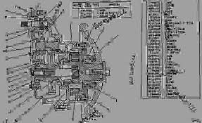 3208 cat engine diagram library wiring diagram 3208 cat engine wiring diagram eli ramirez com cat c7 engine diagram 3208 cat engine diagram