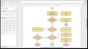 Process Flow Chart Generator Always Up To Date Flow Chart Editor Draw Process Flow Chart